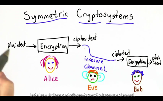 applied_cryptography